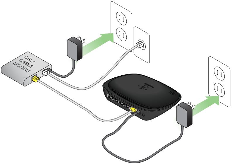 Imagem mostra a conexão dos cabos entre roteador, modem e roteador wifi de ip 192.168.o.1