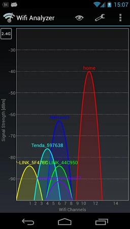como encontrar rede wifi gratuita com o celular
