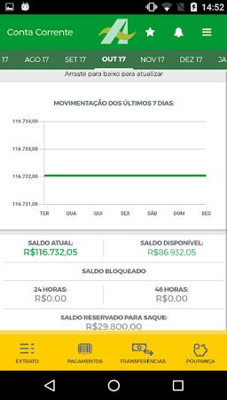 aplicativo do banco da amazônia baixar para android e ios